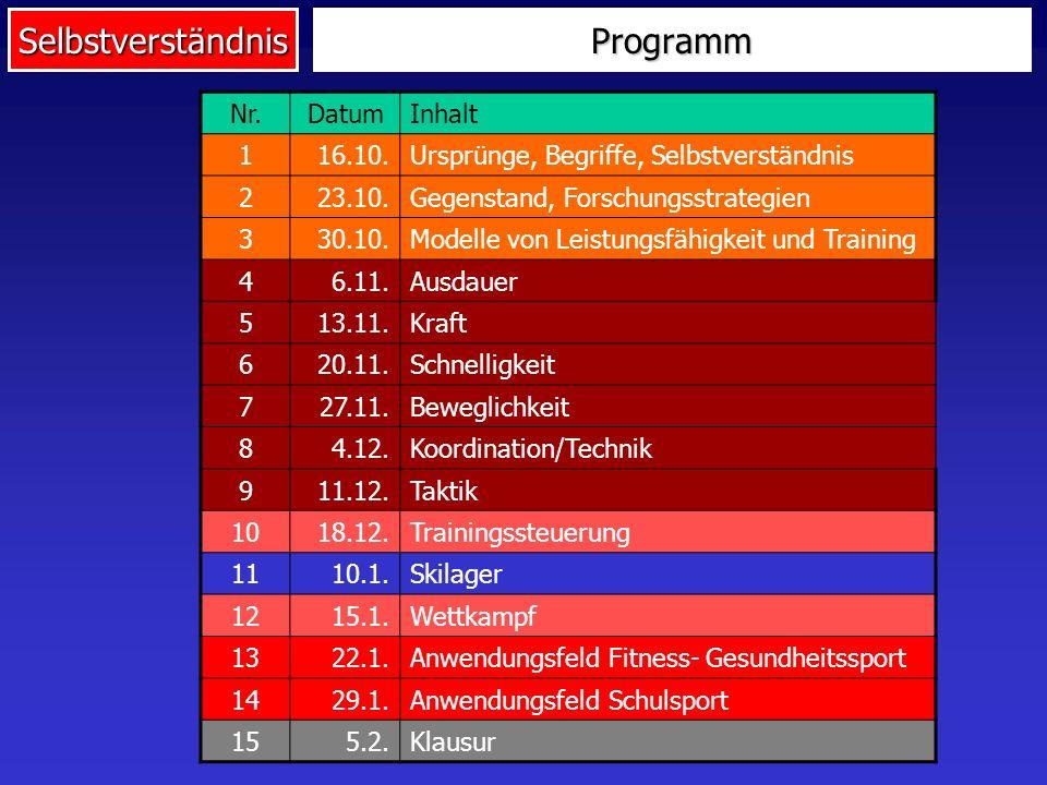 Selbstverständnis Wissenschaft und Praxis Domain-Forschung vs.