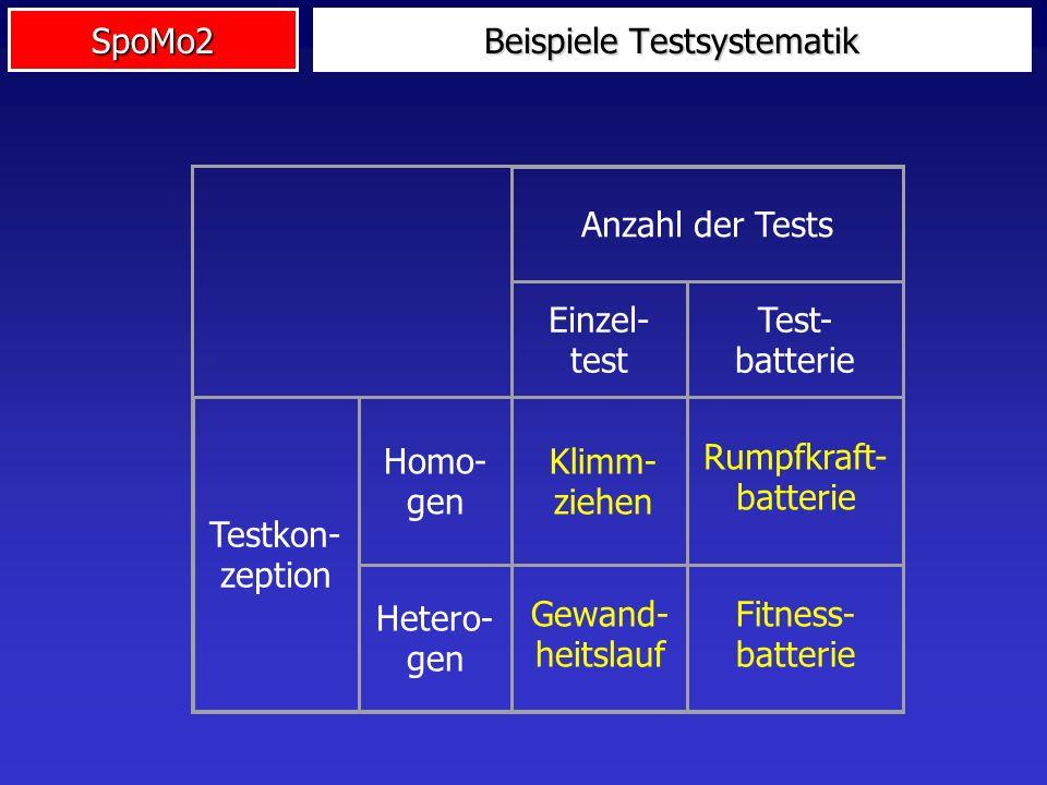 SpoMo2 Beispiele Testsystematik Anzahl der Tests Einzel- test Test- batterie Testkon- zeption Homo- gen Hetero- gen Rumpfkraft- batterie Gewand- heits
