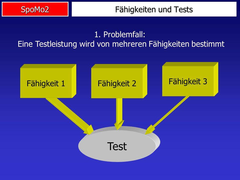SpoMo2 Fähigkeiten und Tests Test Fähigkeit 1Fähigkeit 2 Fähigkeit 3 1. Problemfall: Eine Testleistung wird von mehreren Fähigkeiten bestimmt