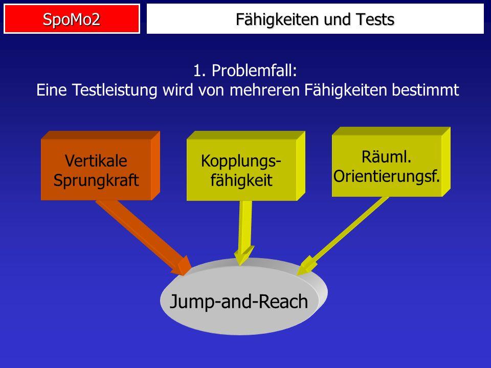 SpoMo2 Fähigkeiten und Tests Jump-and-Reach Vertikale Sprungkraft Kopplungs- fähigkeit Räuml. Orientierungsf. 1. Problemfall: Eine Testleistung wird v