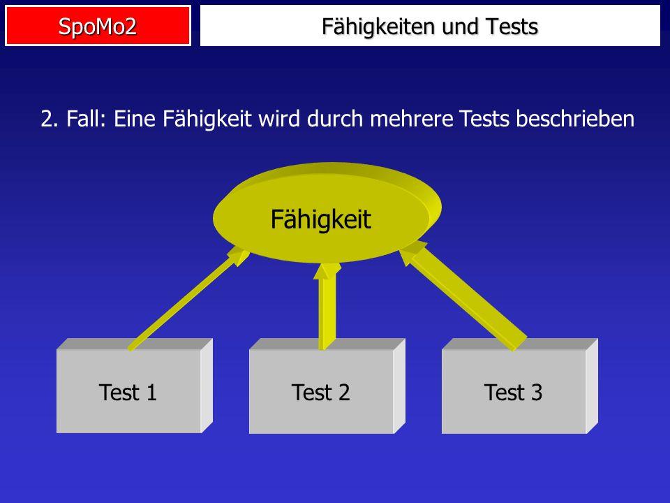 SpoMo2 Test 1Test 2Test 3 Fähigkeiten und Tests 2. Fall: Eine Fähigkeit wird durch mehrere Tests beschrieben Fähigkeit