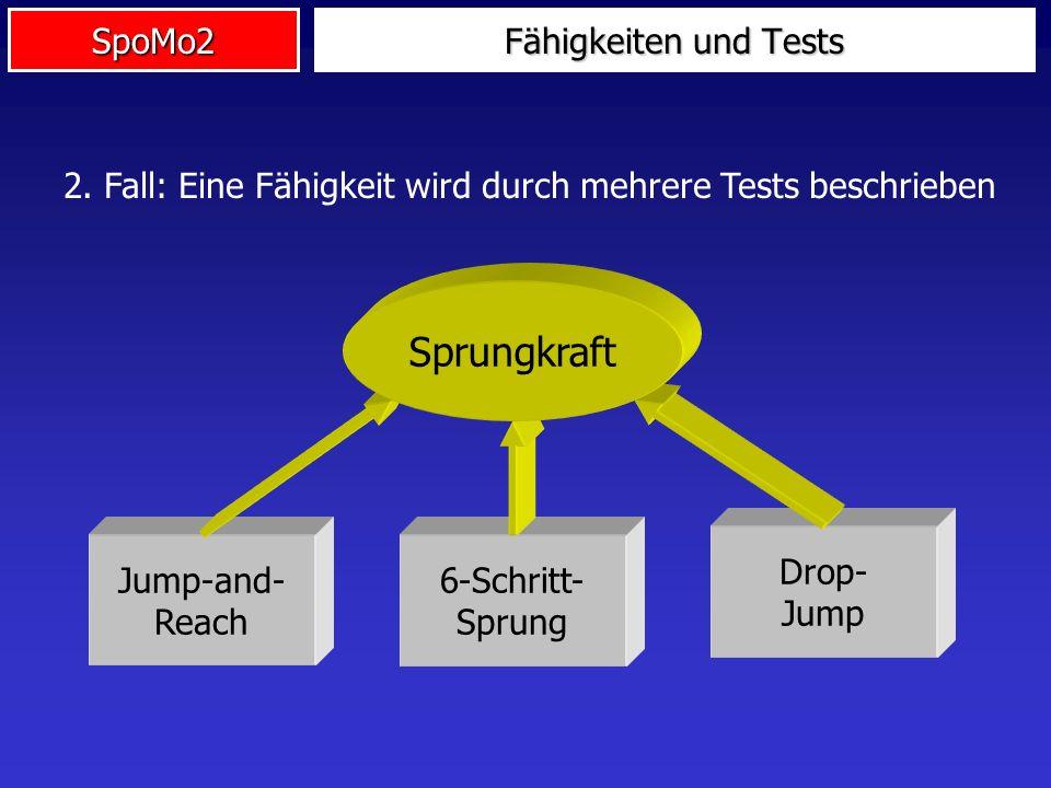SpoMo2 Jump-and- Reach 6-Schritt- Sprung Drop- Jump Fähigkeiten und Tests 2. Fall: Eine Fähigkeit wird durch mehrere Tests beschrieben Sprungkraft