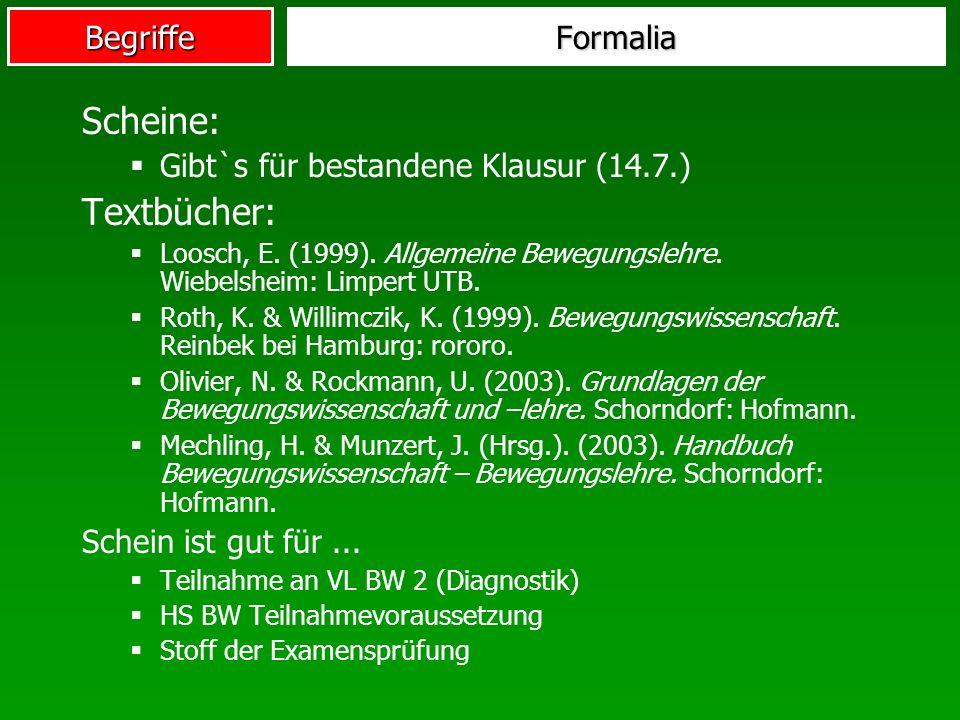 Begriffe Scheine: Gibt`s für bestandene Klausur (14.7.) Textbücher: Loosch, E. (1999). Allgemeine Bewegungslehre. Wiebelsheim: Limpert UTB. Roth, K. &