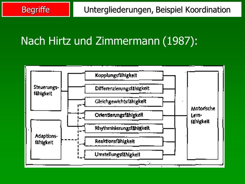 Begriffe Untergliederungen, Beispiel Koordination Nach Hirtz und Zimmermann (1987):