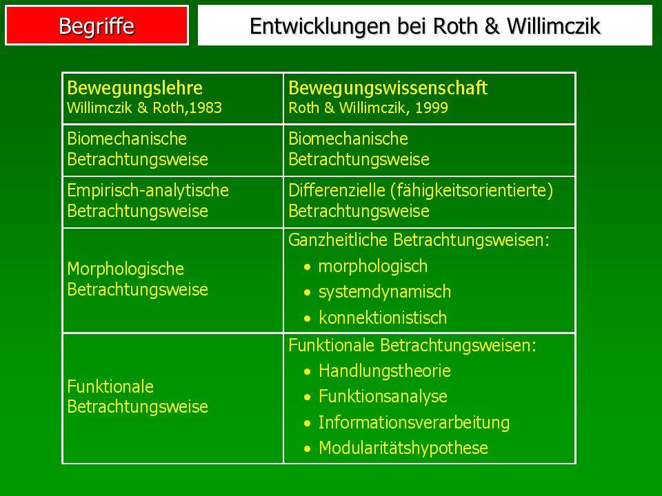 Begriffe Entwicklungen bei Roth & Willimczik