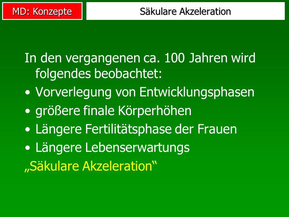 Säkulare Akzeleration In den vergangenen ca.