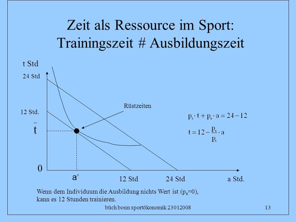 büch bonn sportökonomik 2301200813 Zeit als Ressource im Sport: Trainingszeit # Ausbildungszeit t Std 24 Std 0 a Std.12 Std24 Std Rüstzeiten Wenn dem