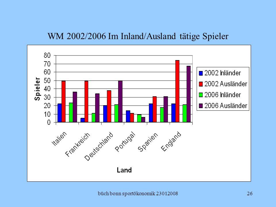 büch bonn sportökonomik 2301200826 WM 2002/2006 Im Inland/Ausland tätige Spieler