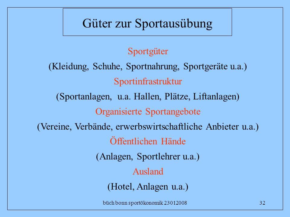 büch bonn sportökonomik 2301200832 Güter zur Sportausübung Sportgüter (Kleidung, Schuhe, Sportnahrung, Sportgeräte u.a.) Sportinfrastruktur (Sportanla