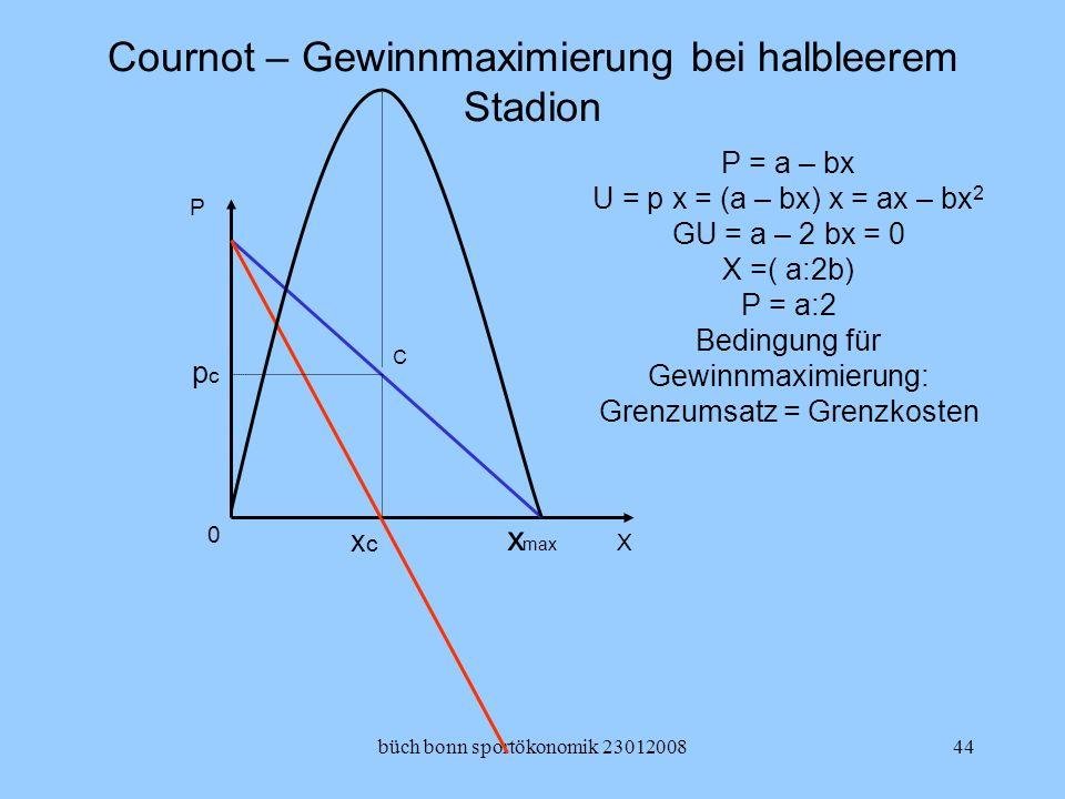büch bonn sportökonomik 2301200844 Cournot – Gewinnmaximierung bei halbleerem Stadion X P 0 pcpc xcxc x max P = a – bx U = p x = (a – bx) x = ax – bx