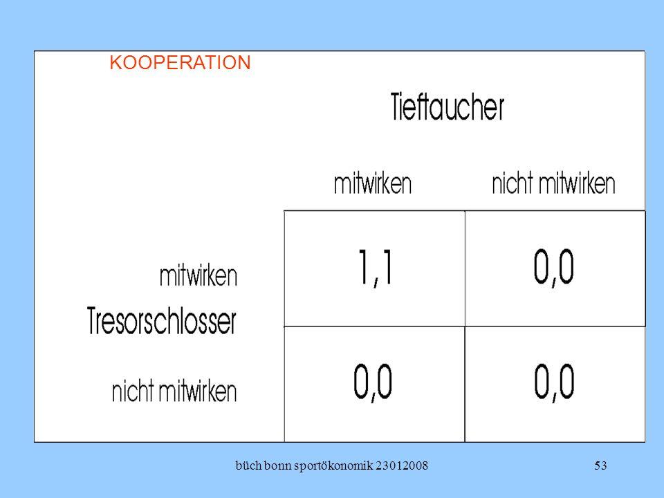 büch bonn sportökonomik 2301200853 Kooperation KOOPERATION