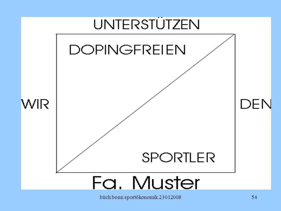 büch bonn sportökonomik 2301200854 Logo