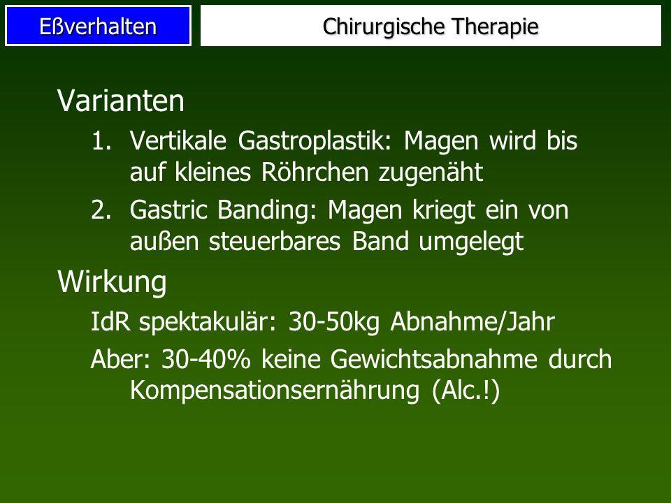 Eßverhalten Chirurgische Therapie Varianten 1.Vertikale Gastroplastik: Magen wird bis auf kleines Röhrchen zugenäht 2.Gastric Banding: Magen kriegt ei