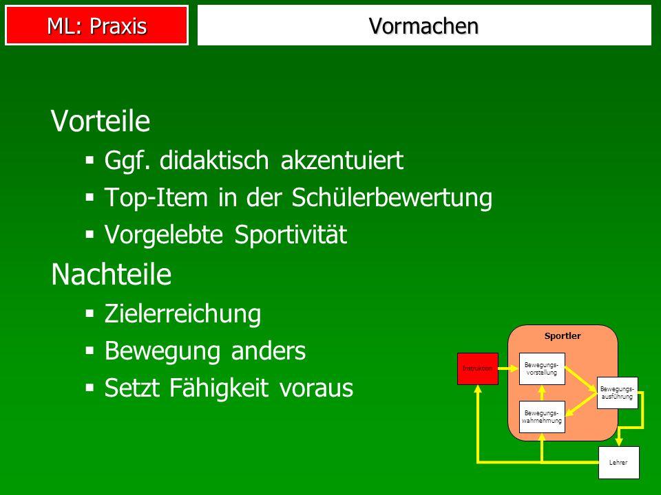ML: Praxis Programm Rahmenkonzept motorischen Lernens Instruktion Prozesse im Sportler Lehrerrolle Motivation Methoden des motorischen Lernens Mentales Üben Übungsvariabilität Teil- vs.