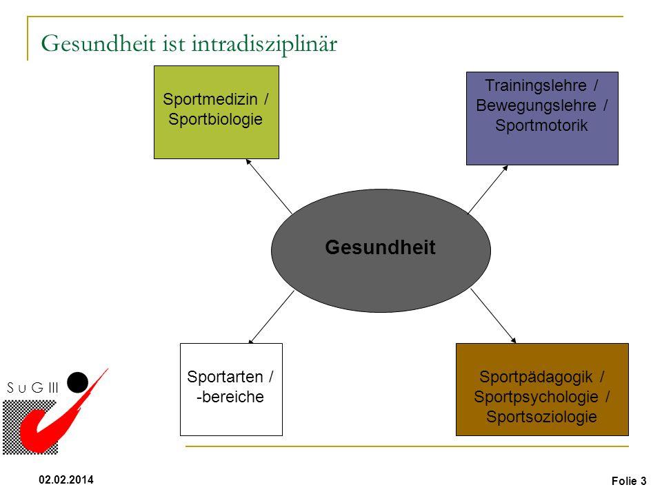 Folie 3 02.02.2014 S u G III Gesundheit Sportmedizin / Sportbiologie Trainingslehre / Bewegungslehre / Sportmotorik Sportpädagogik / Sportpsychologie