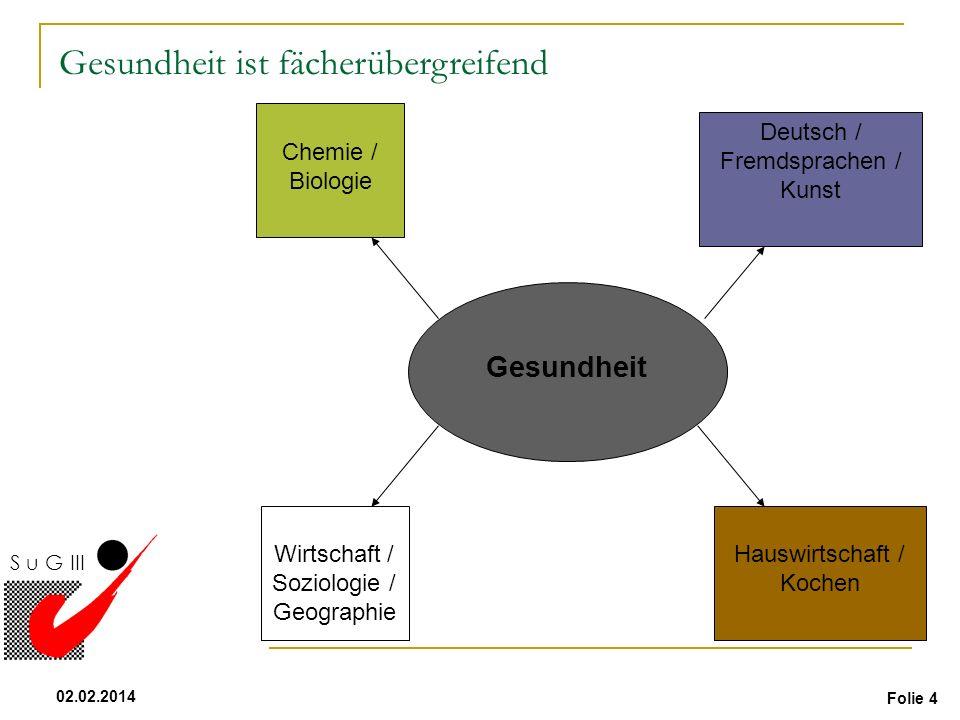 Folie 5 02.02.2014 S u G III Flüssigkeit 60 % des Körpergewichts Basis für alle Lebensfunktionen im Organismus (Verdauung, Temperaturregelung, Transport und Beseitigung von Stoffen etc.).