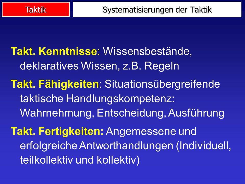 Taktik Systematisierungen der Taktik Takt. Kenntnisse: Wissensbestände, deklaratives Wissen, z.B. Regeln Takt. Fähigkeiten: Situationsübergreifende ta