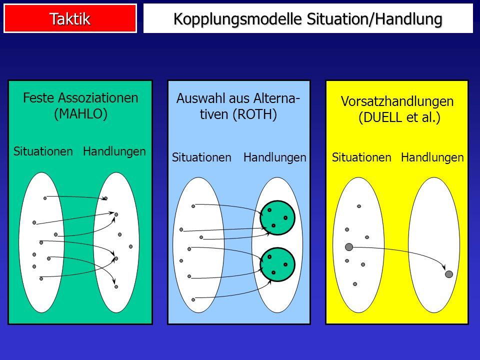 Taktik Kopplungsmodelle Situation/Handlung Auswahl aus Alterna- tiven (ROTH) SituationenHandlungen Vorsatzhandlungen (DUELL et al.) SituationenHandlun