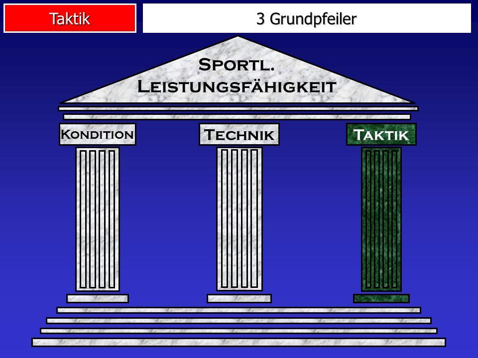 Taktik Technik Kondition 3 Grundpfeiler Taktik Sportl. Leistungsfähigkeit