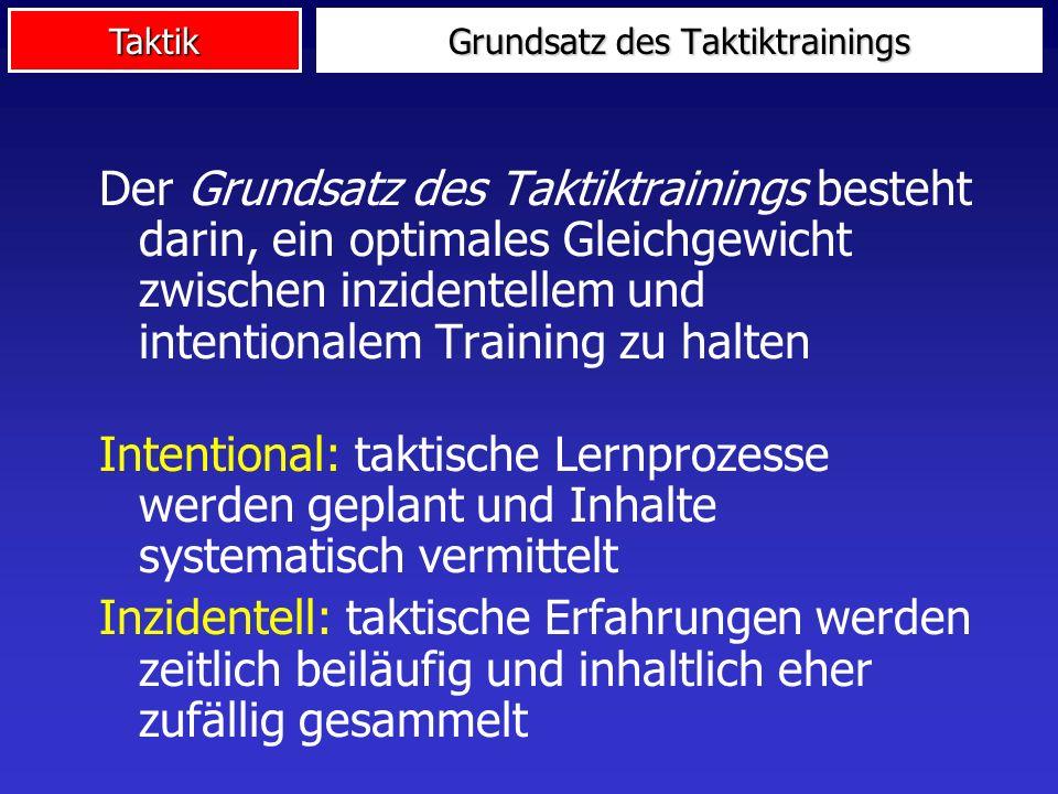 Taktik Der Grundsatz des Taktiktrainings besteht darin, ein optimales Gleichgewicht zwischen inzidentellem und intentionalem Training zu halten Intent
