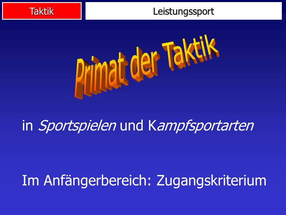 TaktikLeistungssport in Sportspielen und Kampfsportarten Im Anfängerbereich: Zugangskriterium