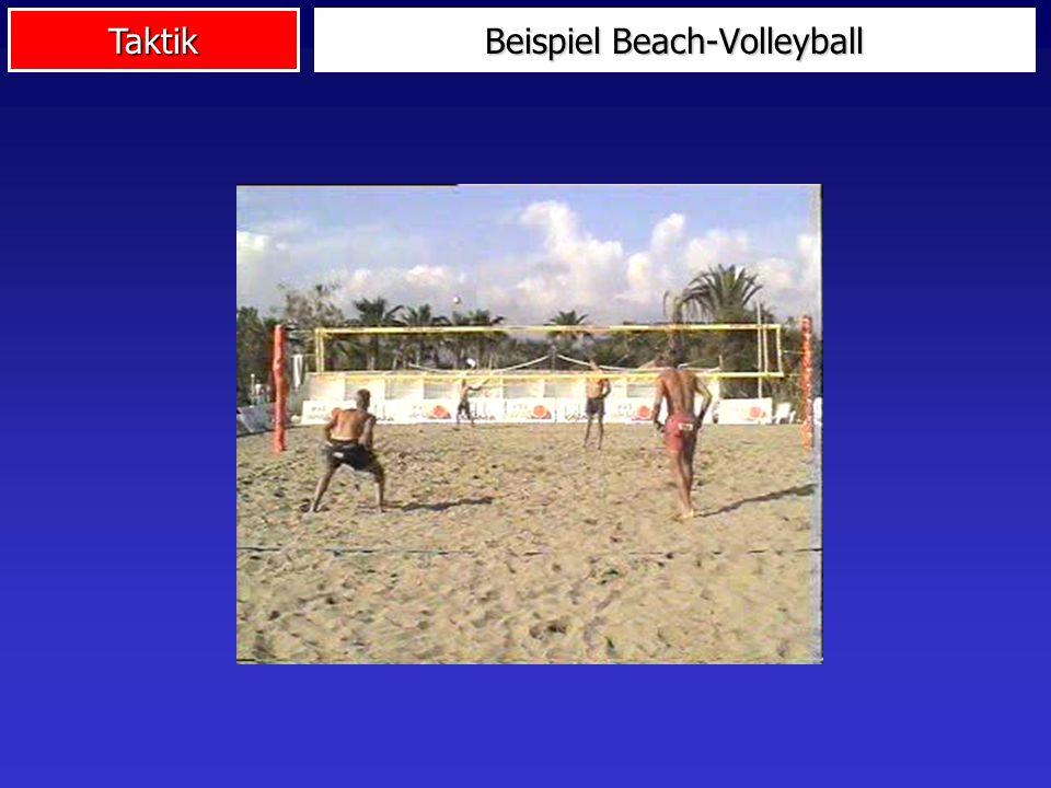 Taktik Beispiel Beach-Volleyball