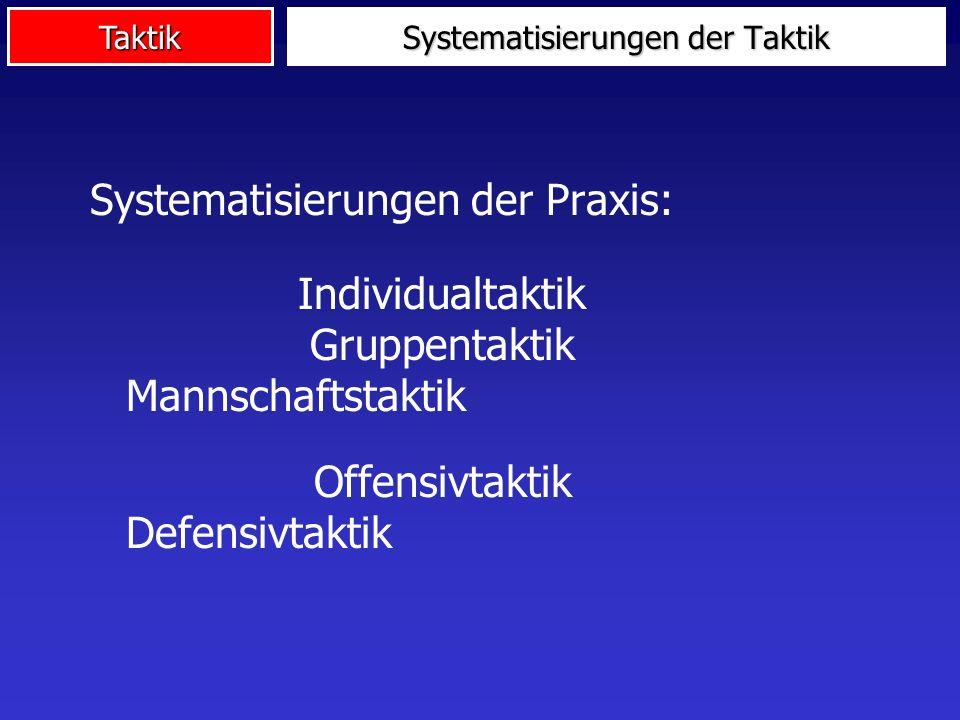 Taktik Systematisierungen der Taktik Systematisierungen der Praxis: Individualtaktik Gruppentaktik Mannschaftstaktik Offensivtaktik Defensivtaktik