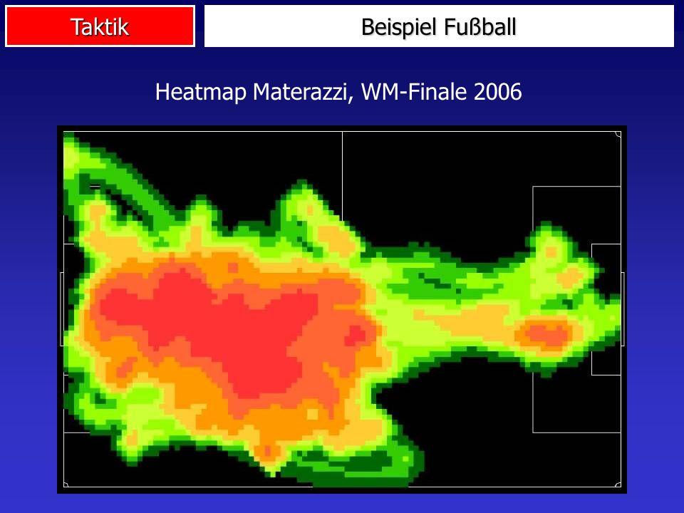 Taktik Beispiel Fußball Heatmap Materazzi, WM-Finale 2006