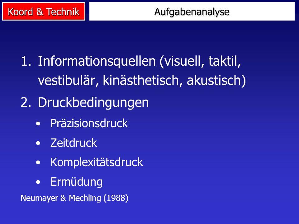 Koord & Technik 1.Informationsquellen (visuell, taktil, vestibulär, kinästhetisch, akustisch) 2.Druckbedingungen Präzisionsdruck Zeitdruck Komplexität