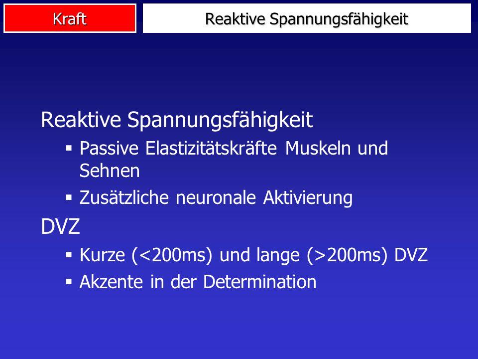 Kraft Reaktive Spannungsfähigkeit Passive Elastizitätskräfte Muskeln und Sehnen Zusätzliche neuronale Aktivierung DVZ Kurze ( 200ms) DVZ Akzente in de