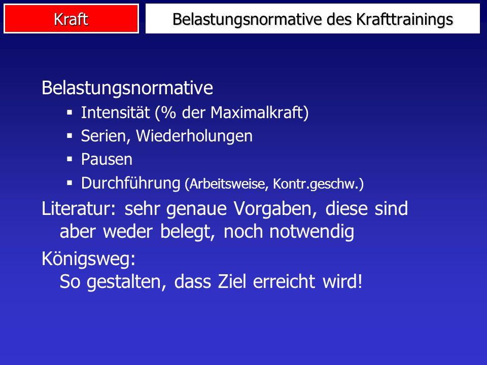 Kraft Belastungsnormative des Krafttrainings Belastungsnormative Intensität (% der Maximalkraft) Serien, Wiederholungen Pausen Durchführung (Arbeitswe