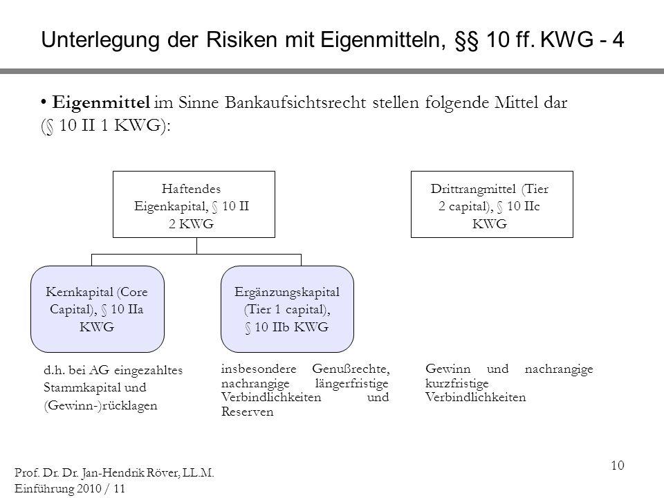 10 Prof. Dr. Dr. Jan-Hendrik Röver, LL.M. Einführung 2010 / 11 Unterlegung der Risiken mit Eigenmitteln, §§ 10 ff. KWG - 4 Eigenmittel im Sinne Bankau