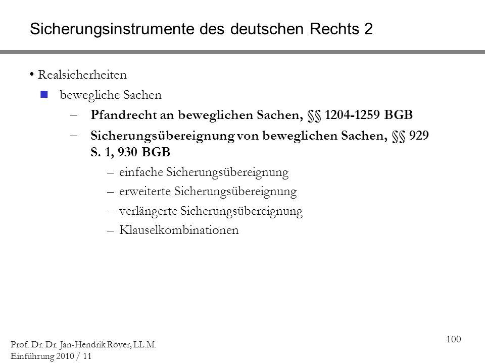 100 Prof. Dr. Dr. Jan-Hendrik Röver, LL.M. Einführung 2010 / 11 Sicherungsinstrumente des deutschen Rechts 2 Realsicherheiten bewegliche Sachen Pfandr