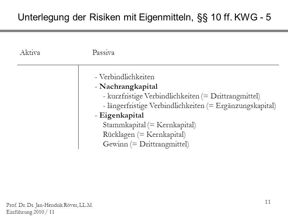 11 Prof. Dr. Dr. Jan-Hendrik Röver, LL.M. Einführung 2010 / 11 Unterlegung der Risiken mit Eigenmitteln, §§ 10 ff. KWG - 5 AktivaPassiva - Verbindlich