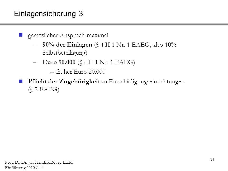 34 Prof. Dr. Dr. Jan-Hendrik Röver, LL.M. Einführung 2010 / 11 Einlagensicherung 3 gesetzlicher Anspruch maximal 90% der Einlagen (§ 4 II 1 Nr. 1 EAEG