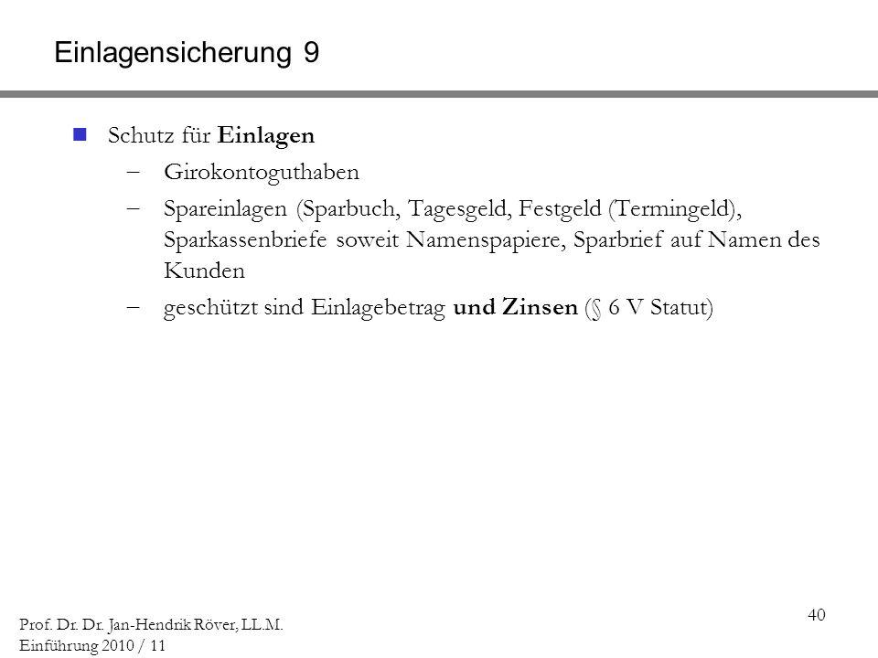 40 Prof. Dr. Dr. Jan-Hendrik Röver, LL.M. Einführung 2010 / 11 Einlagensicherung 9 Schutz für Einlagen Girokontoguthaben Spareinlagen (Sparbuch, Tages