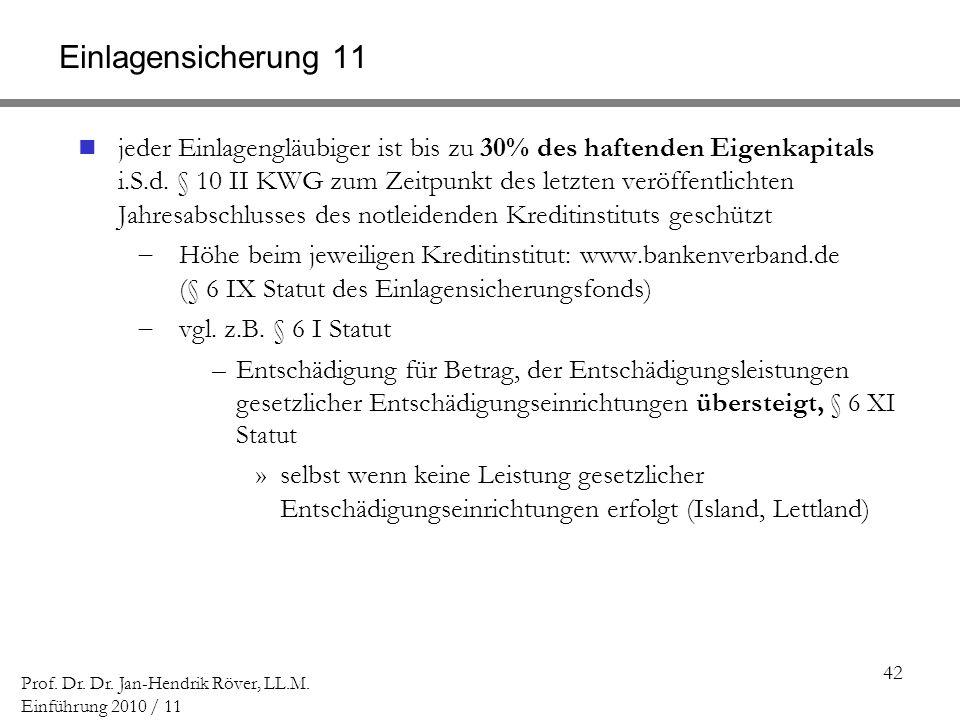 42 Prof. Dr. Dr. Jan-Hendrik Röver, LL.M. Einführung 2010 / 11 Einlagensicherung 11 jeder Einlagengläubiger ist bis zu 30% des haftenden Eigenkapitals
