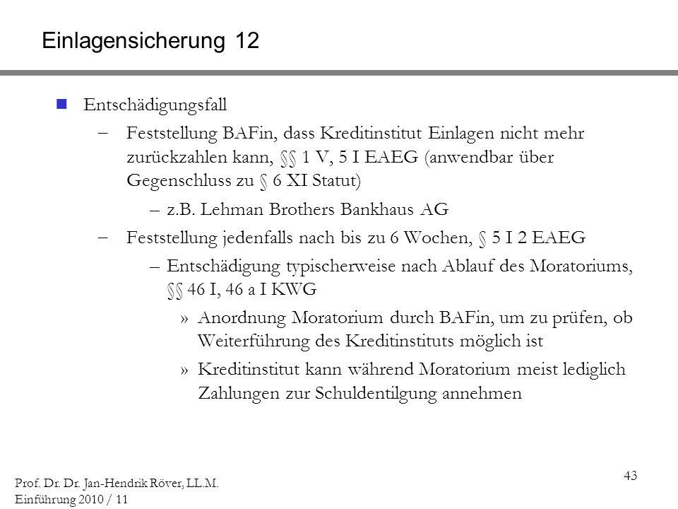 43 Prof. Dr. Dr. Jan-Hendrik Röver, LL.M. Einführung 2010 / 11 Einlagensicherung 12 Entschädigungsfall Feststellung BAFin, dass Kreditinstitut Einlage