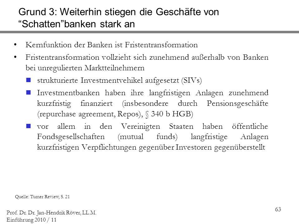 63 Prof. Dr. Dr. Jan-Hendrik Röver, LL.M. Einführung 2010 / 11 Kernfunktion der Banken ist Fristentransformation Fristentransformation vollzieht sich