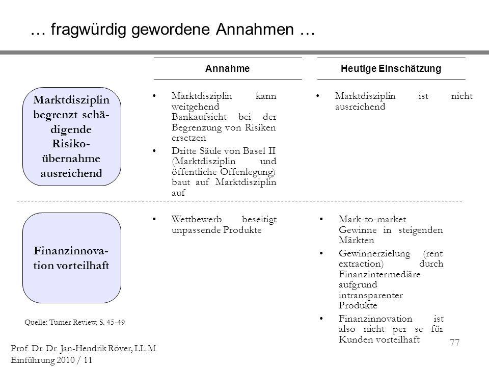 77 Prof. Dr. Dr. Jan-Hendrik Röver, LL.M. Einführung 2010 / 11 Quelle: Turner Review, S. 45-49 Finanzinnova- tion vorteilhaft Mark-to-market Gewinne i