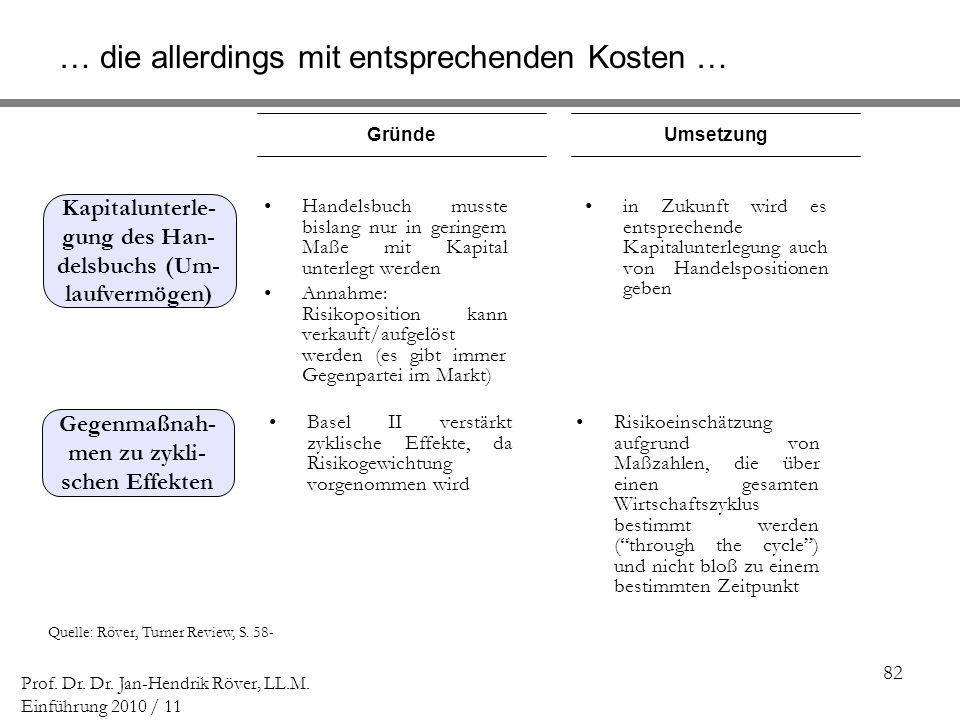 82 Prof. Dr. Dr. Jan-Hendrik Röver, LL.M. Einführung 2010 / 11 Quelle: Röver, Turner Review, S. 58- GründeUmsetzung Handelsbuch musste bislang nur in