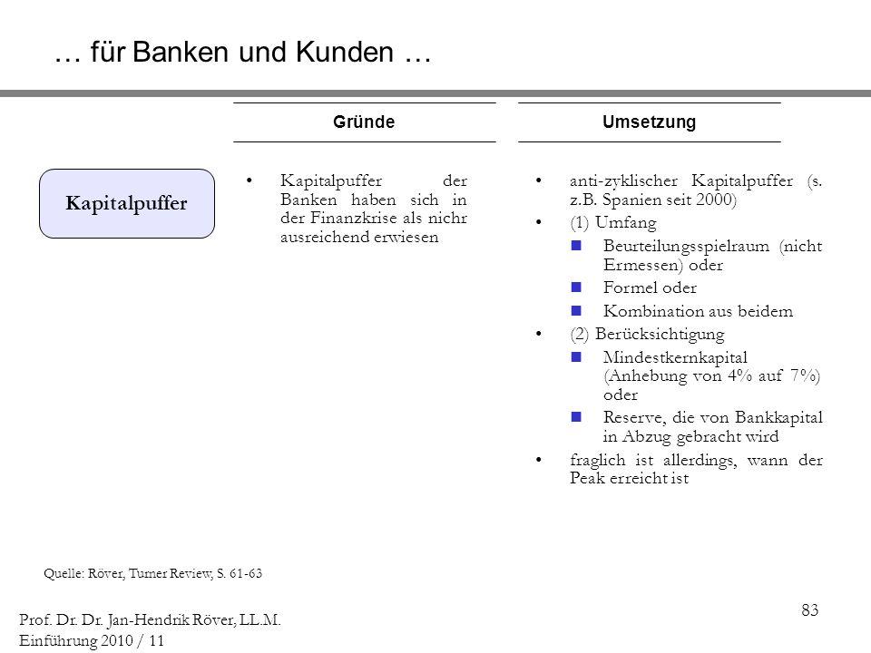 83 Prof. Dr. Dr. Jan-Hendrik Röver, LL.M. Einführung 2010 / 11 Quelle: Röver, Turner Review, S. 61-63 GründeUmsetzung Kapitalpuffer Kapitalpuffer der