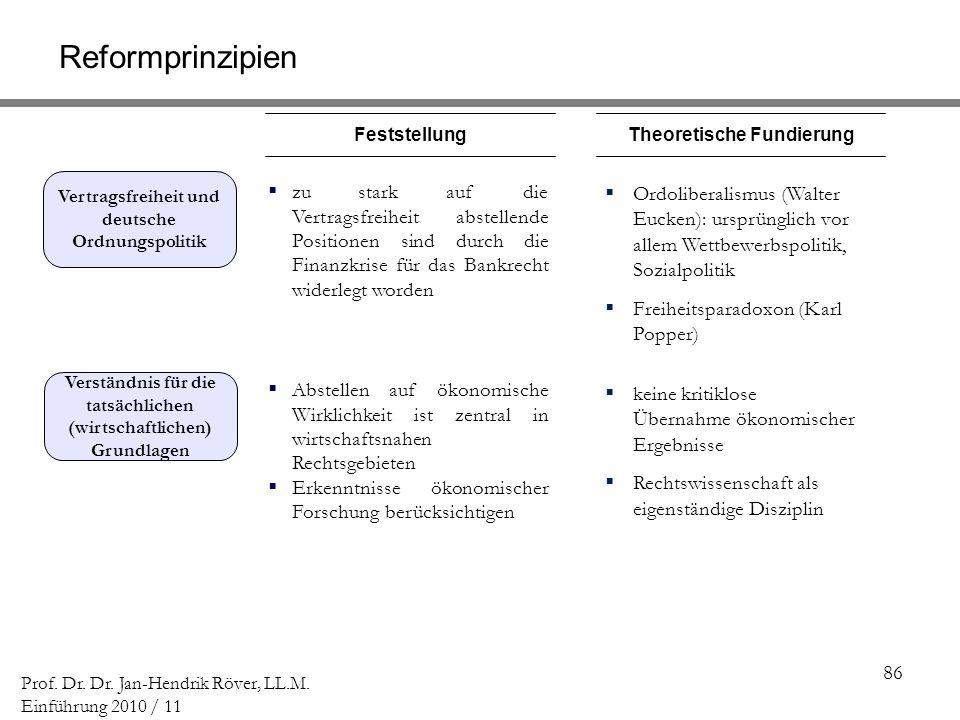 86 Prof. Dr. Dr. Jan-Hendrik Röver, LL.M. Einführung 2010 / 11 FeststellungTheoretische Fundierung zu stark auf die Vertragsfreiheit abstellende Posit