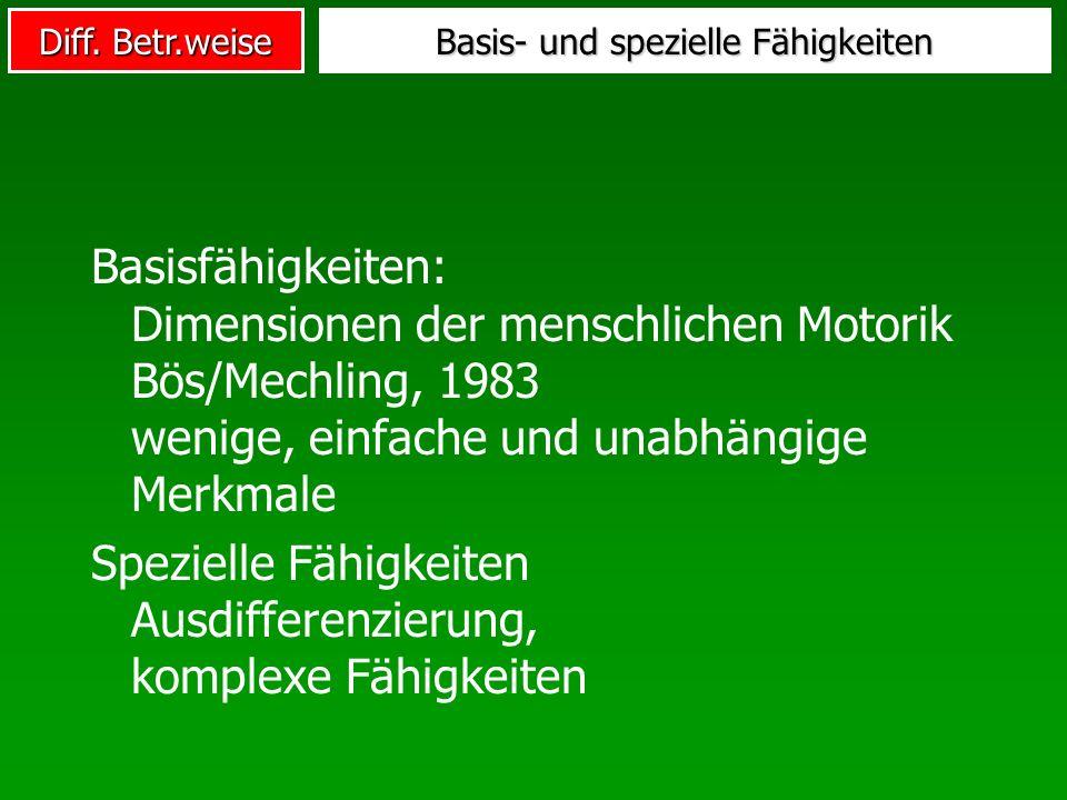 Diff. Betr.weise Basis- und spezielle Fähigkeiten Basisfähigkeiten: Dimensionen der menschlichen Motorik Bös/Mechling, 1983 wenige, einfache und unabh
