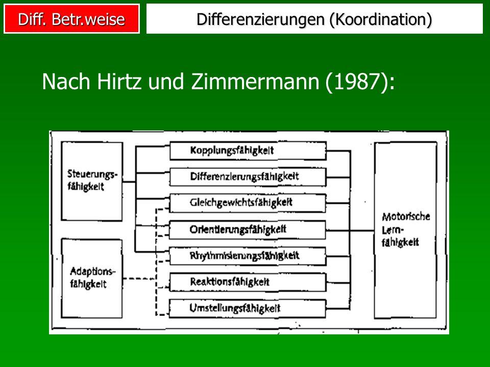 Diff. Betr.weise Differenzierungen (Koordination) Nach Hirtz und Zimmermann (1987):