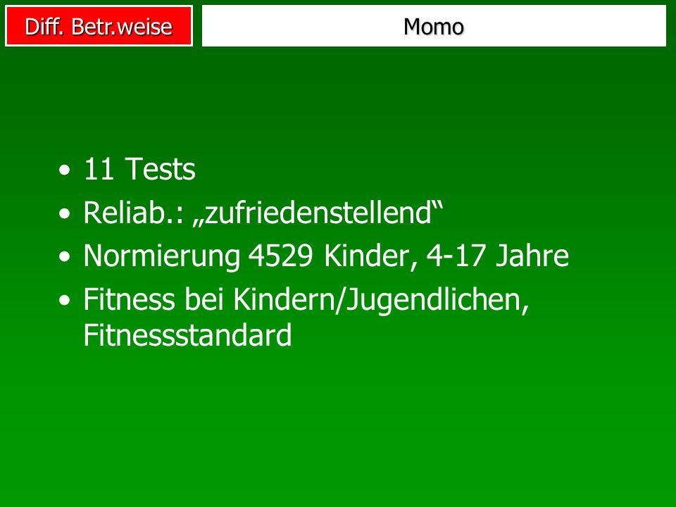 Momo 11 Tests Reliab.: zufriedenstellend Normierung 4529 Kinder, 4-17 Jahre Fitness bei Kindern/Jugendlichen, Fitnessstandard