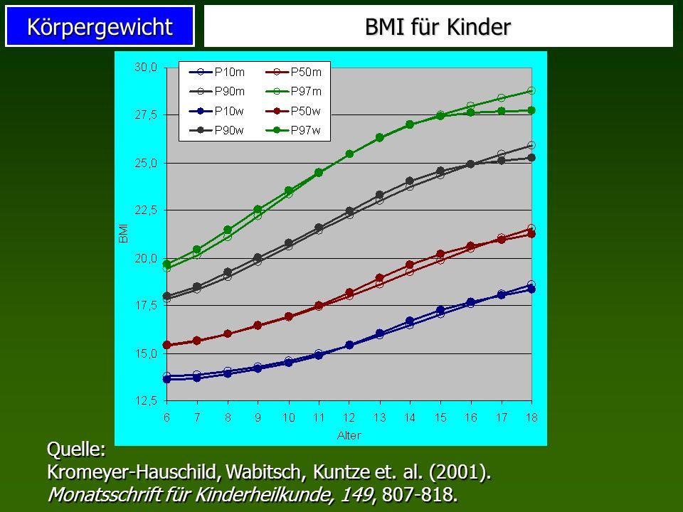 Körpergewicht BMI für Kinder Quelle: Kromeyer-Hauschild, Wabitsch, Kuntze et. al. (2001). Monatsschrift für Kinderheilkunde, 149, 807-818.