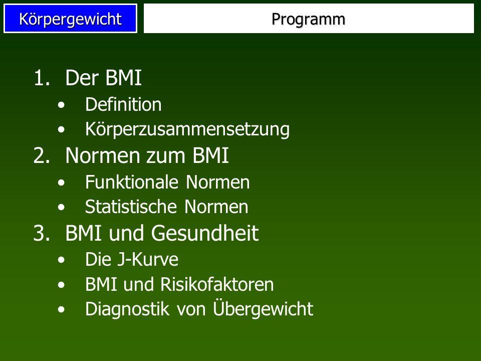 KörpergewichtProgramm 1.Der BMI Definition Körperzusammensetzung 2.Normen zum BMI Funktionale Normen Statistische Normen 3.BMI und Gesundheit Die J-Ku