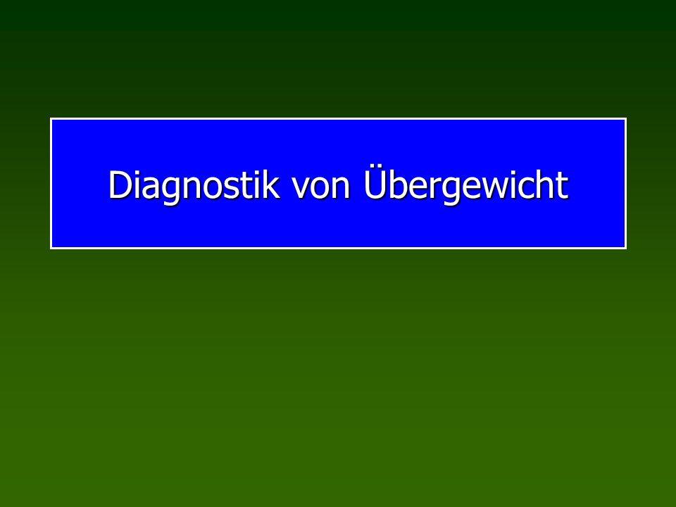 Diagnostik von Übergewicht