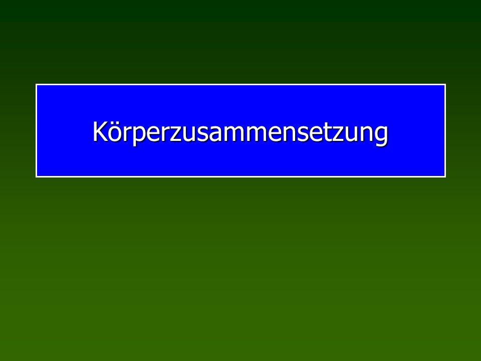 Körpergewicht BMI für Kinder Quelle: Kromeyer-Hauschild, Wabitsch, Kuntze et.